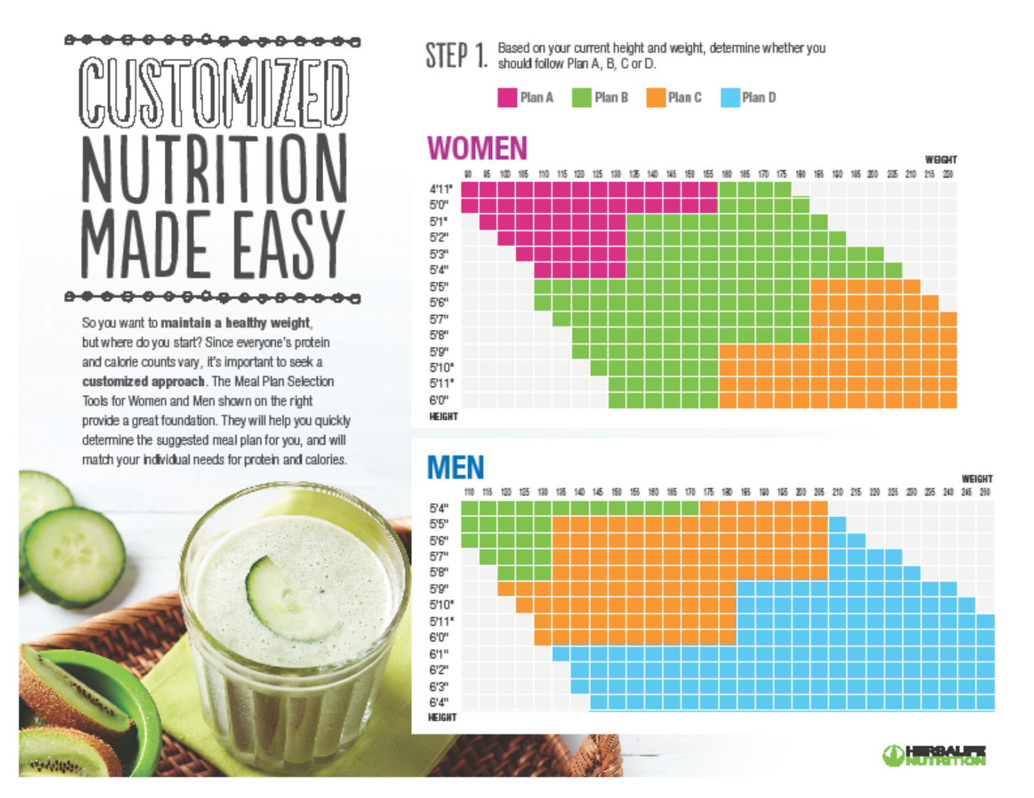how to customize a herbalife meal plan